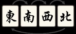 【風牌の順番】